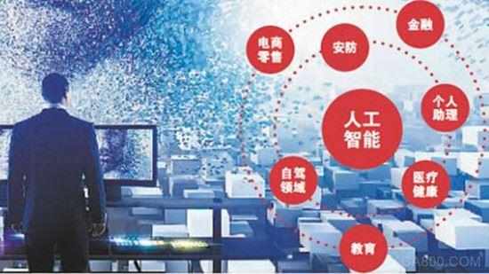 安防行业有望率先实现人工智能产业化