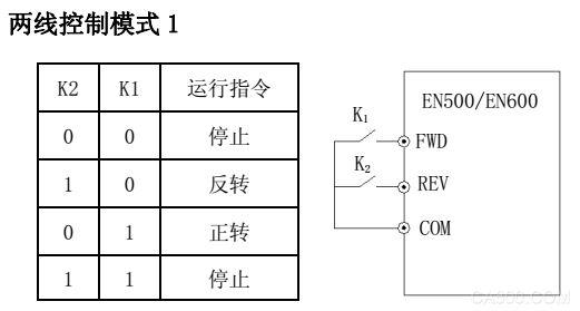 【易能电气教学视频1.7】——变频器功能参数设置(五)