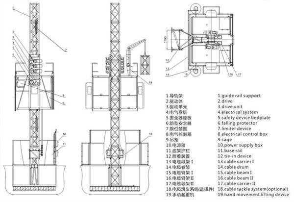 雷诺尔RNB2000系列变频器在建筑升降机上的应用