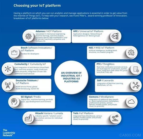 工业4.0带动的质量系统革新