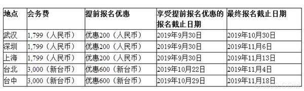 Microchip大中华区技术精英年会2019报名注册现已开放