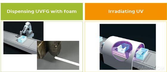Bostik:专注胶粘剂新技术创新,即将拓展亚洲市场