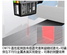 全方位質量保證  OM70線激光測距傳感器:輕松檢測帶紋理表面,確保精確可靠的在線測量