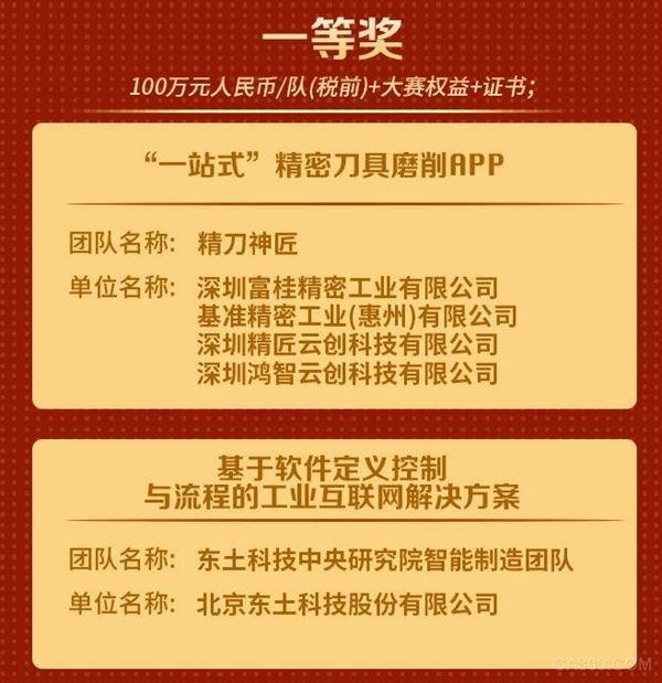 2019首届中国工业互联网大赛获奖名单公布