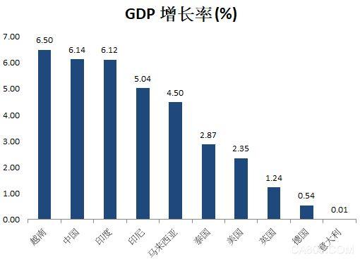 活力亚洲 未来可期  CHINAPLAS2020全力挖掘亚洲市场潜力