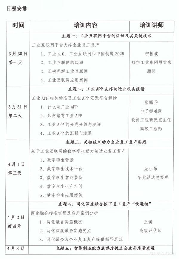 """中国电子技术标准化研究院关于开展""""国家工业互联网平台应用创新体验中心""""线上培训的通知"""