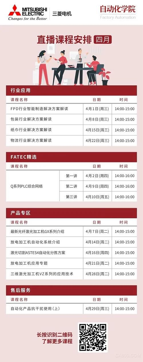 自动化学院 | 三菱电机4月直播课程表