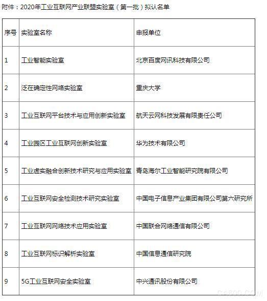 工业互联网产业联盟实验室首批名单出炉
