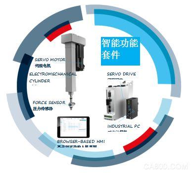 博世力士乐推出经济高效的机电一体化产品包,实现更快的安装设置