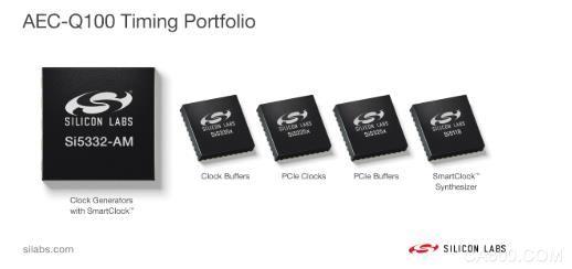 Silicon Labs采用SmartClockTM新技术扩展汽车时钟产品组合