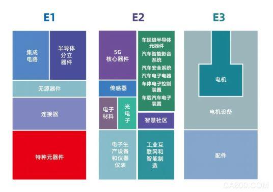复旦微电子加入第98届中国电子展,引领科技自立自强