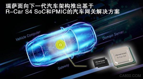 瑞萨电子推出基于新型R-Car S4 SoC和PMIC的汽车网关解决方案用于下一代汽车计算机