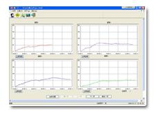 温度监控系统TDAM7018