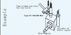 F&C嘉准 FE-SPX302凹槽型导线引出式放大器内藏光电开关