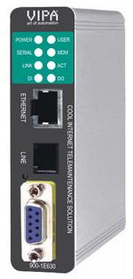 VIPA 電信服務模塊 – 遠程維護,遠程控制,報警管理