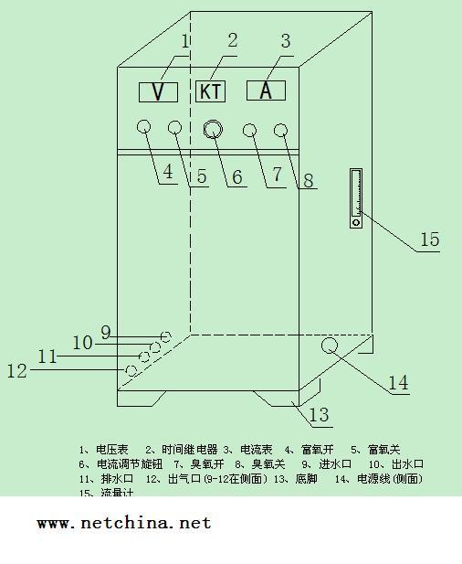 臭氧发生器(15g/h)(4m3)(氧气气源)x7jz-jw-15g