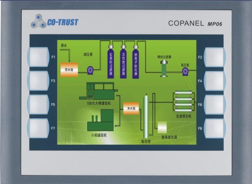 Copanel系列触摸+按键操作面板