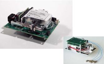 光纤传感OEM信号解调器