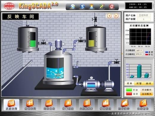 亚控 KingSCADA 3.1