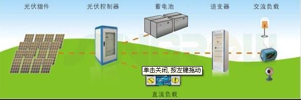 离网型光伏发电系统