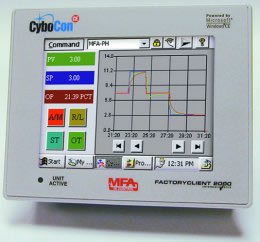 CyboCon CE控制仪表