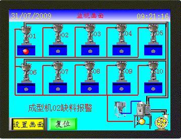 中央供料控制系统plc+触摸屏
