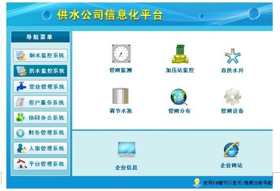 水厂管网压力流量监控系统