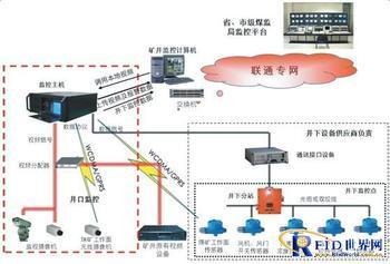 以太网物联网开关量采集隔离变送器新产品