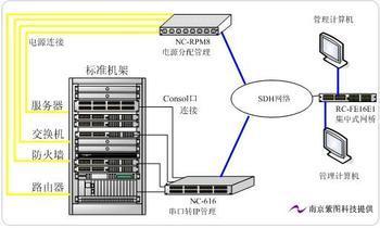 FBs-CBEH 遠程維護軟件
