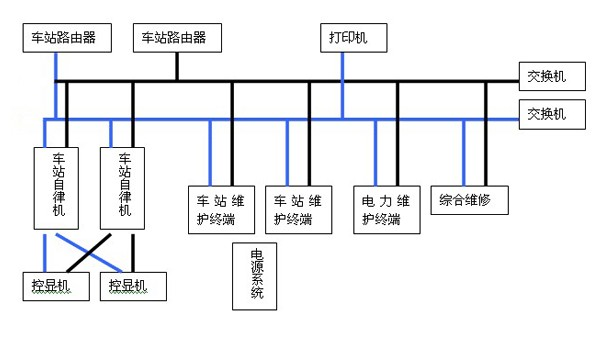 绘制基本的轨道电路原理图