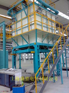 铝铸件多用炉自动化控制系统