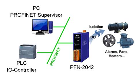 泓格科技发布新产品——PFN-2042