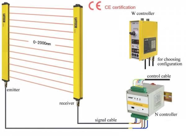 光电保护装置,安全光栅,冲床保护器