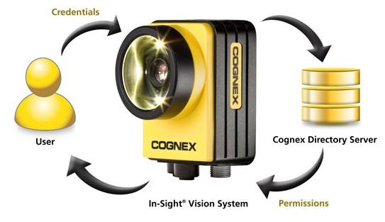 康耐视 Cognex Directory Server