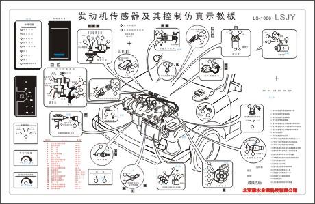 汽车进气温度传感器的检测方法