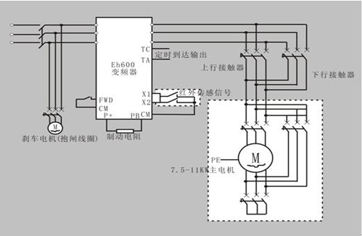 西林变频器在自动扶梯上的应用