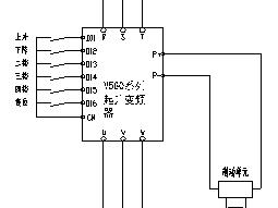 四方V560系列变频器在塔吊系统上的应用