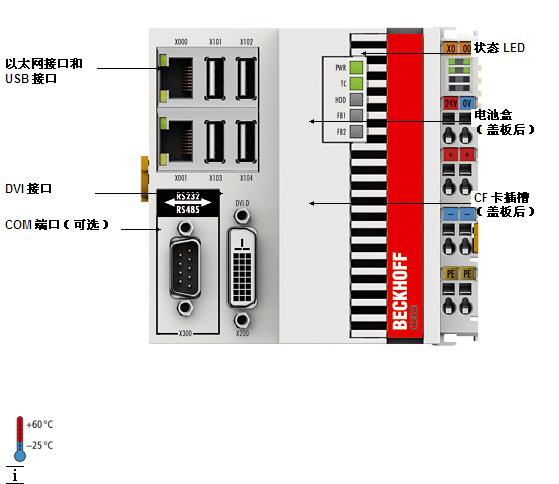 倍福 CX5010, CX5020 | 带 Intel Atom 处理器的嵌入式 PC 系列