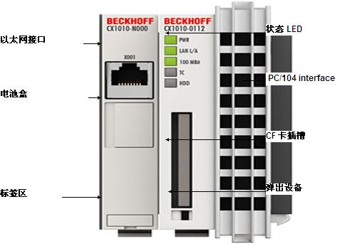 倍福 CX1010 | 基本 CPU 模块