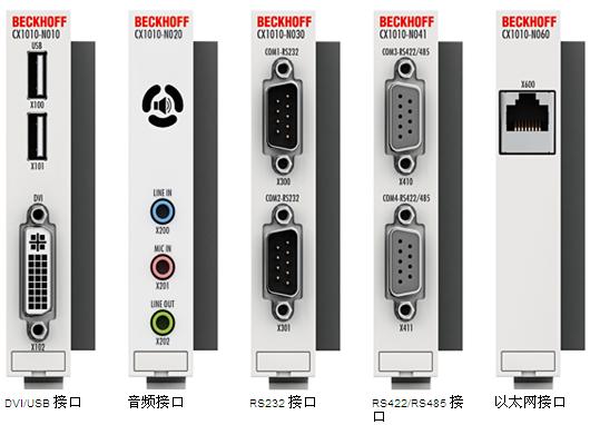 倍福 CX1010-N0xx | 系统接口