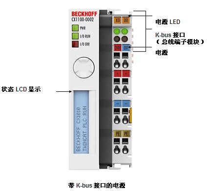 倍福 CX1100-000x | 用于 CX1010/CX1020 的电源模块和 I/O 接口