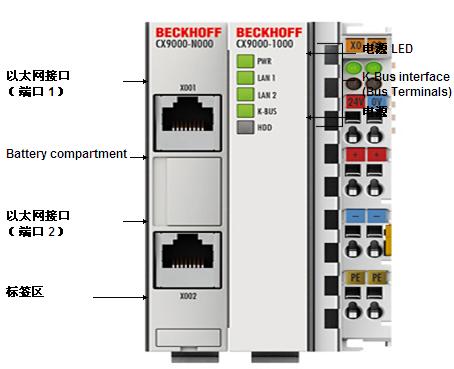 倍福 CX9000 | 基本 CPU 模块