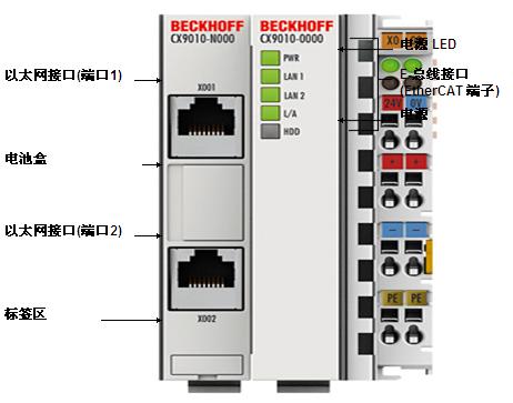 倍福 CX9010 | 基本 CPU 模块