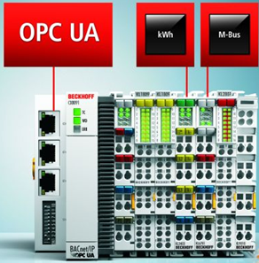 倍福 CX8091 嵌入式控制器