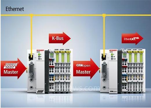 CX8030 和 CX8050 系列嵌入式控制器