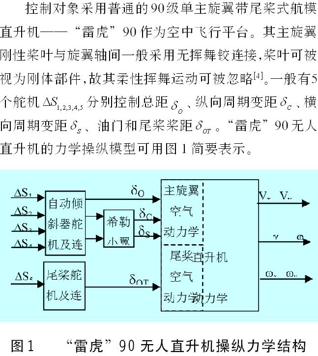 基于LMI的無人直升機姿態解耦魯棒控制器設計