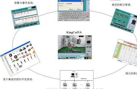 EVOC KingCat组态软件