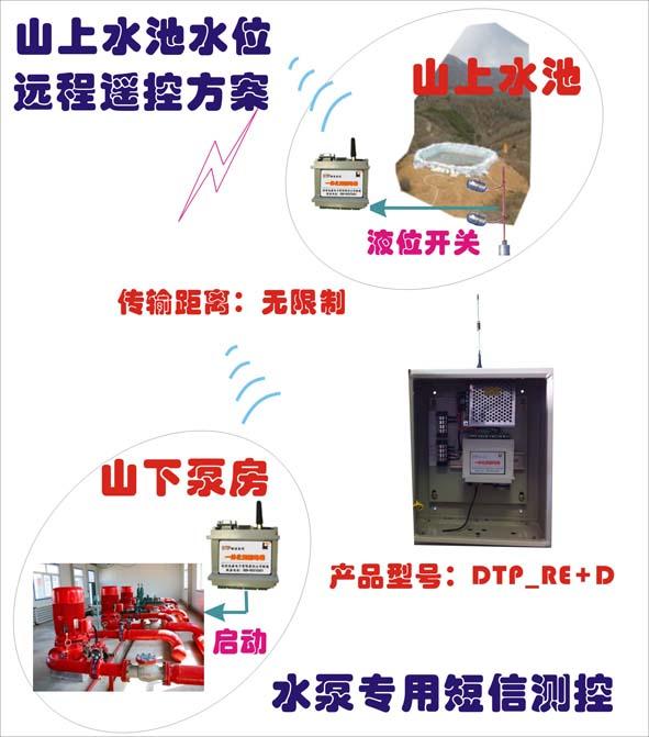 蓄水池水位远程监测短信控制方案