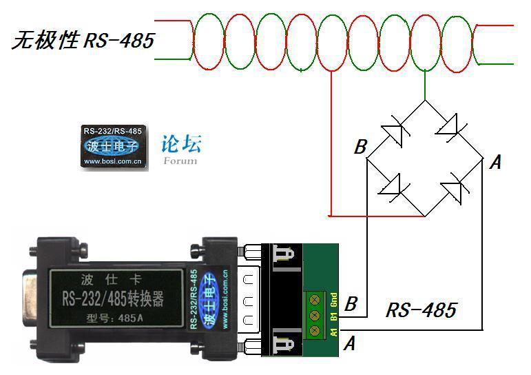 RS-485及RS-422的自动交叉连接