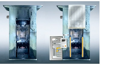 皮尔磁:在制造过程中改装机器 – 收益和风险